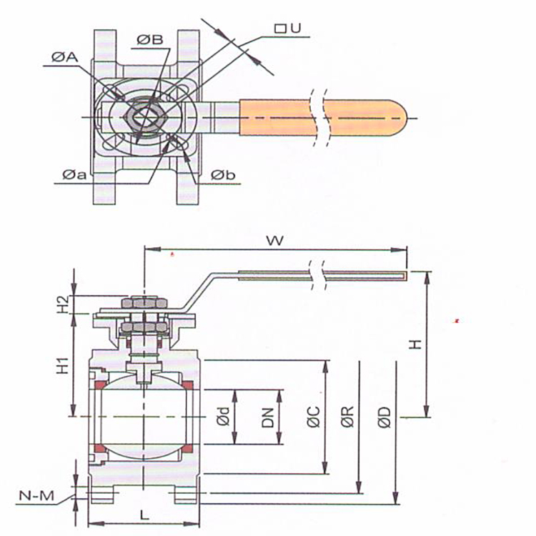 Stainless steel ball valve working principle